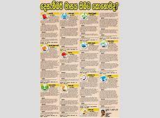 December Monthly Horoscope 2014   Sri Lanka Newspaper Articles