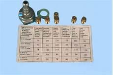 difference injecteur gaz de ville et butane pi 232 ces d 233 tach 233 es pour cuisini 232 re bompani bo610xd sogedis