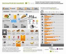 Calculateur De Calories