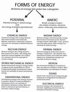 types of energy worksheet 5 6 exles of energy transfer salescv info