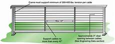 Metal Sting Diagram by Images Aluminum Wire Railings Spacing Of The Cables