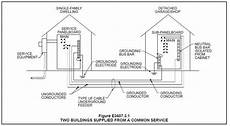 electrical do i have to connect the grounding electrode at a detached garage to the grounding