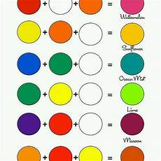 who else wants to learn about what colors mix to make brown
