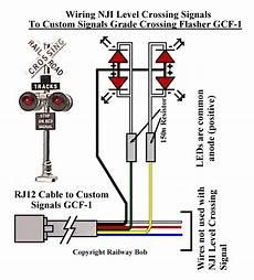 Railway Bob S Module Building Tips