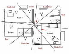 orientation lit feng shui denicher part 4