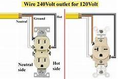 how to wire 120 volt outlet and plug electrical pinterest wire plugs and outlets
