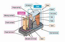 relay basics 1 1 basic omron americas