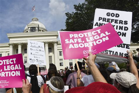 Abortion Practices