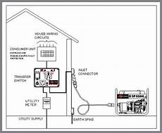 wiring panel generator transfer switch 300x231 generator transfer switch