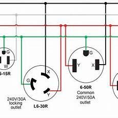 2320a receptacle twist lock wiring diagram l21 30r wiring diagram free wiring diagram