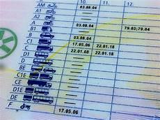 Führerschein Klasse 2 - fahrschule f 252 rb 246 ck in m 246 dling klasse b