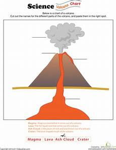 test your volcano knowledge worksheet education com