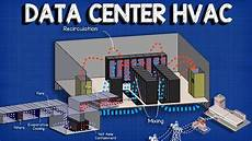data center hvac cooling systems cfd youtube