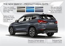 2020 bmw x1 review autoevolution