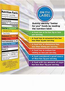 how to read food labels ais insurance blog