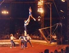 russian swing wozniak troupe circopedia