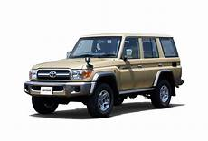 30 Years Of Toyota Land Cruiser 70 Celebrating With