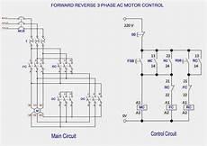forward 3 phase ac motor control wiring diagram motors in 2019 circuit diagram