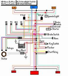 1982 yamaha virago 920 wiring diagram free download oasis dl co