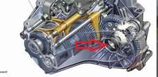 Twingo Boite Automatique Probleme Passage Boite Auto En