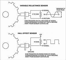 1992 Chevy 10 Pulse Generator Wiring Diagram by Duda Con Voltaje Avioncito