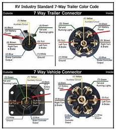 Power Source For Electric Trailer Etrailer