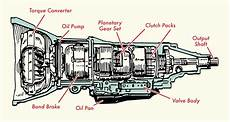 How Automatic Transmission Works The Of Manliness