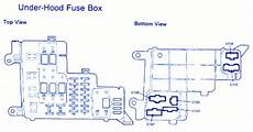 honda accord lx 1988 bottom view fuse box block circuit breaker diagram carfusebox