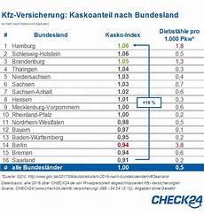 pkws in diebstahlhochburg berlin nur unterdurchschnittlich