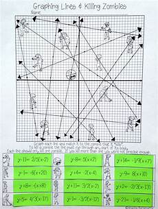 graphing lines zombies point slope form probability