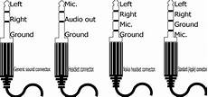 common 3 5mm 1 8 inch audio jacks and their pinouts electronics basics electronic schematics