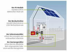 photovoltaikanlagen strom selber produzieren und geld sparen