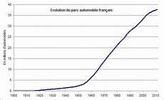 parc automobile français parc automobile fran 231 ais wikip 233 dia