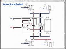 Air Flow Valve Schematic by Haldex Function Abs Valve Ffabs