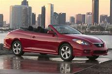 Top 6 Four Seat Convertibles For 20 000 Autotrader