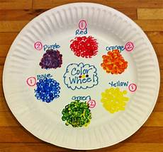 art for kids paper plate fishbowls and an art history lesson fine art mom