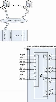 Wiring Diagram Of Switches And Relays To The Plc