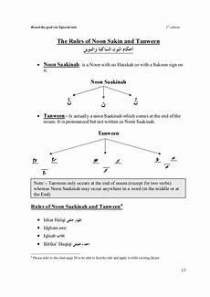 sentences worksheets 19067 quran tajweed course for elders letter recognition worksheets letter recognition