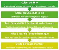 Rt 2012 Savoie Eco Logis Conseil