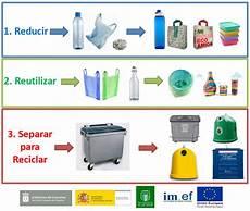 imagenes de reducir reutilizar reciclar tres r reducir