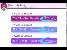 cycle menstruel calcul comprendre le cycle menstruel de la femme
