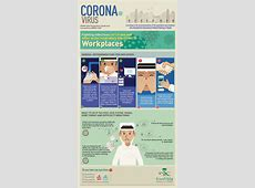 cdc guidelines for coronavirus
