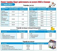 какие будут расходы на оформление ипотеки