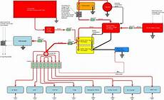 vw transporter t4 syncro cer conversion wiring diagram