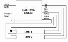 lighting gallery net fluorescent ballasts sylvania dimming ballast wiring