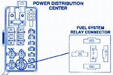 96 dodge ram 1500 fuse diagram dodge ram 5 2l 1996 fuel fuse box block circuit breaker diagram 187 carfusebox