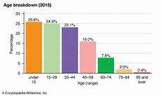 age malvorlagen indonesia indonesia facts and points of interest