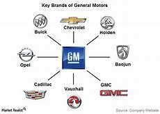 general motors filiales will general motors cut its dividend general motors
