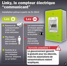 Actualit 233 Gt En Bref Erdf Lance Linky Le Compteur