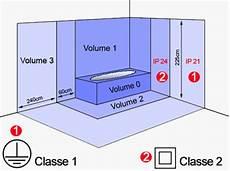 Radiateur 233 Lectrique En Salle De Bain R 232 Gles D